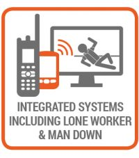 integrated systems icon