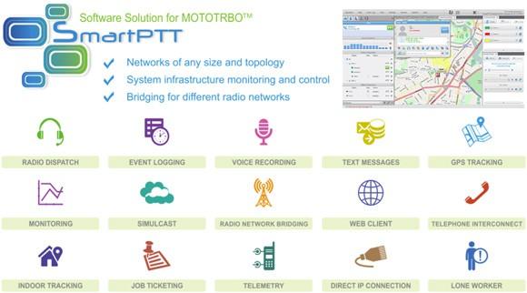 smartptt features